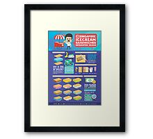 Singapore icecream sandwiches infographic design Framed Print