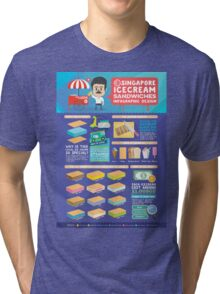 Singapore icecream sandwiches infographic design Tri-blend T-Shirt