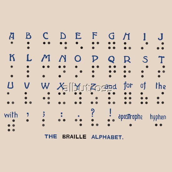 Braille Alphabet Chart - American Foundation for the Blind