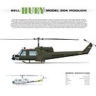 Bell Huey Helicopter (UH-1C gunship) by JetRanger