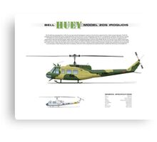 Bell Huey Helicopter (UH-1H transport) Australian Army Canvas Print