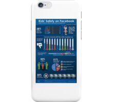 Kids Safety On Facebook iPhone Case/Skin