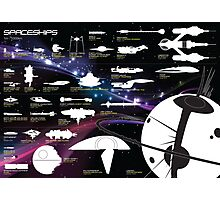 Spaceships by size poster Photographic Print