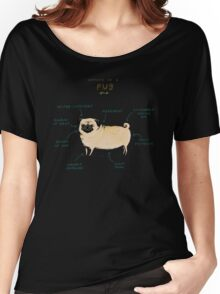 Anatomy of a Pug Women's Relaxed Fit T-Shirt
