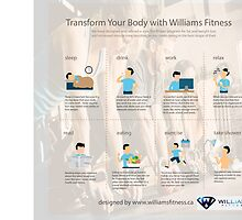Williams Fitness Infographics by daisyjohn12345