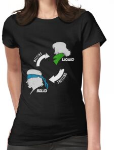 Metal States (light) Womens Fitted T-Shirt