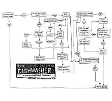 Flowchart: how to use the office dishwasher Photographic Print