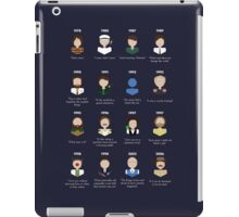 The Faces of Robin Williams iPad Case/Skin