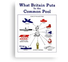 What Britain Puts In The Common Pool -- WWII Canvas Print