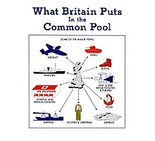 What Britain Puts In The Common Pool -- WWII Photographic Print