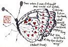 Butterfly Wings by dosankodebbie