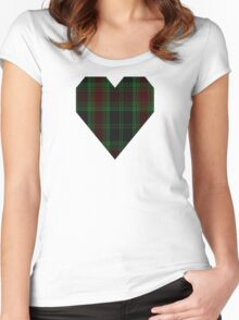 00302 Carlow County District Tartan  Women's Fitted Scoop T-Shirt