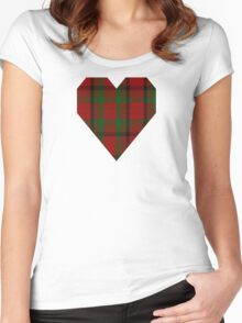 00356 Tipperary County District Tartan  Women's Fitted Scoop T-Shirt