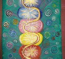 chakras and kundalini snake by renewaddell