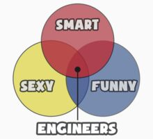 Venn Diagram - Engineers One Piece - Short Sleeve