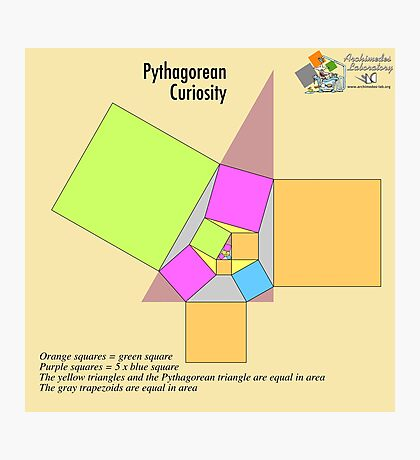 Pythagorean Curiosity Photographic Print