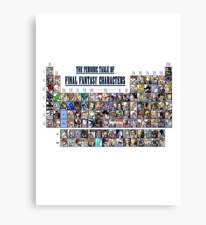 The periodic table of Final Fantasy Characters Canvas Print