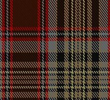 00674 Caithness District Tartan  by Detnecs2013