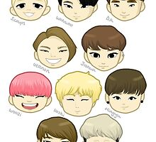 SEVENTEEN Chibi Heads by Christie Mannino