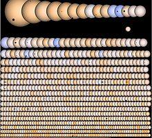 Kepler Family Portrait by AstroGuy