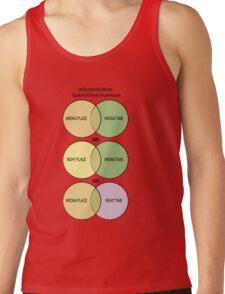 Life's Venn diagrams Tank Top