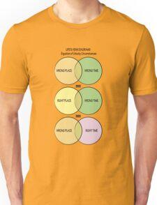 Life's Venn diagrams Unisex T-Shirt