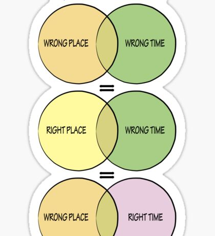 Life's Venn diagrams Sticker