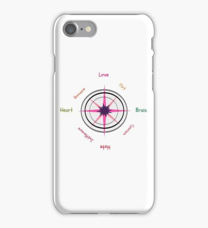COMPASS FEELING iPhone Case/Skin
