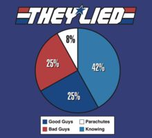 They Lied! by noelgreen