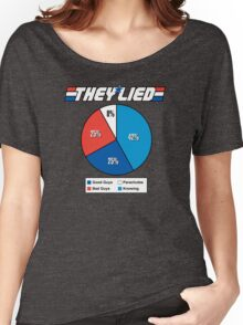 They Lied! Women's Relaxed Fit T-Shirt