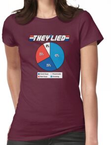 They Lied! Womens Fitted T-Shirt