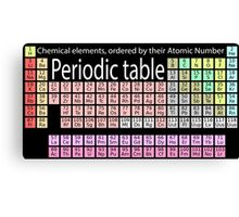 Chemistry, Chemist, Chemical, Elements, Periodic Table, Science, Physics, Elements, Atomic Number Canvas Print