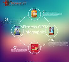 Fitness OPT-Infographic by smithdiana594