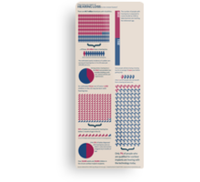 Hearing Loss Infographic Metal Print