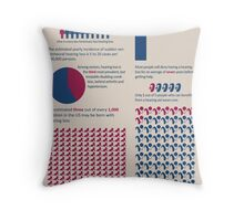 Hearing Loss Infographic Throw Pillow