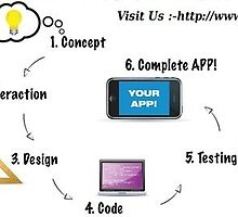 Apps Development by ubwebs
