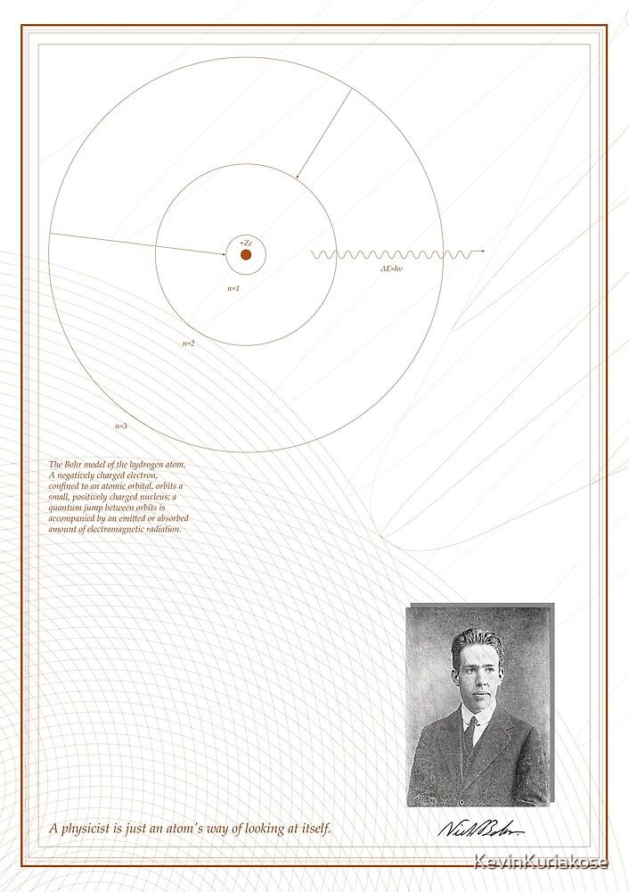 Niels Bohr by KevinKuriakose