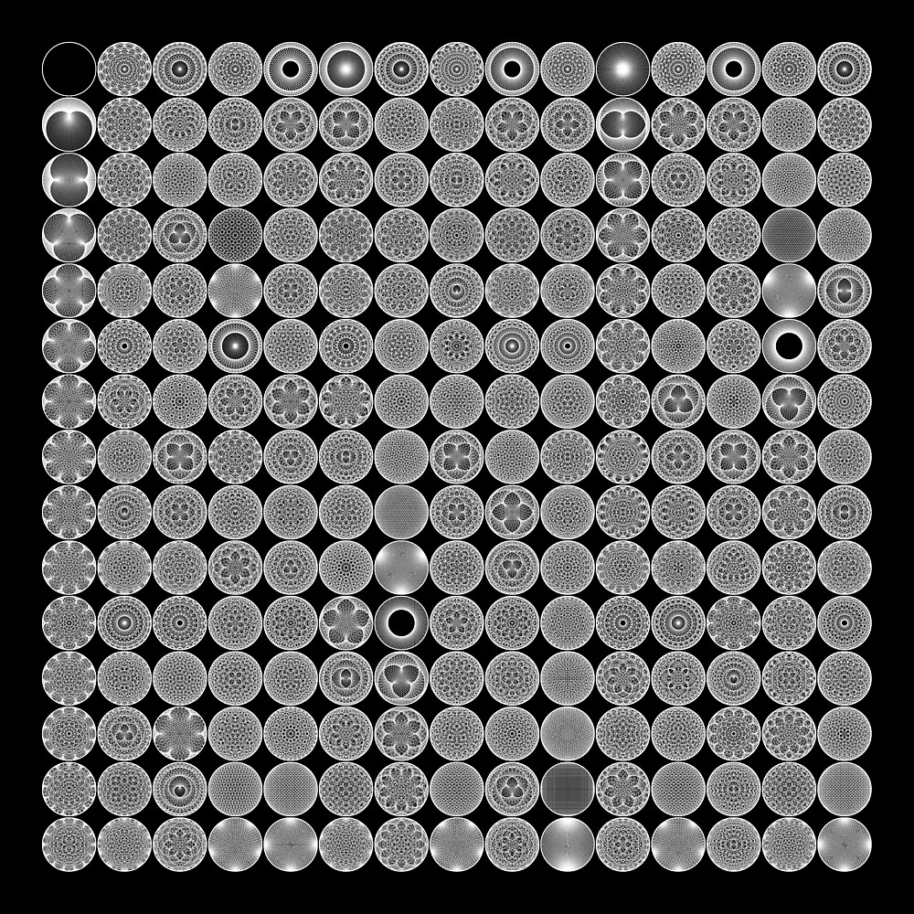 Modulo Cardiod grid by Rupert Russell