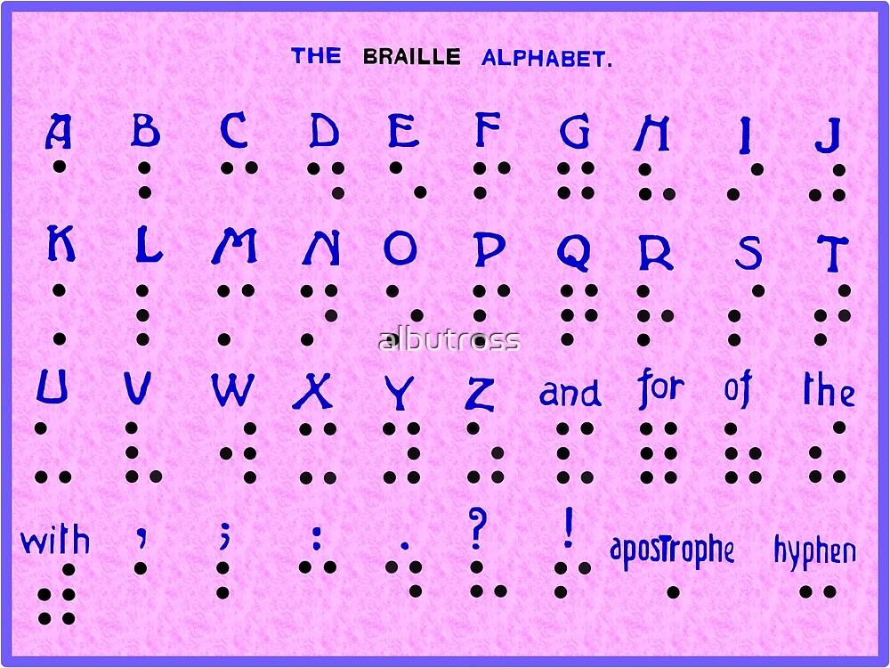Quot The Braille Alphabet Quot By Albutross Redbubble