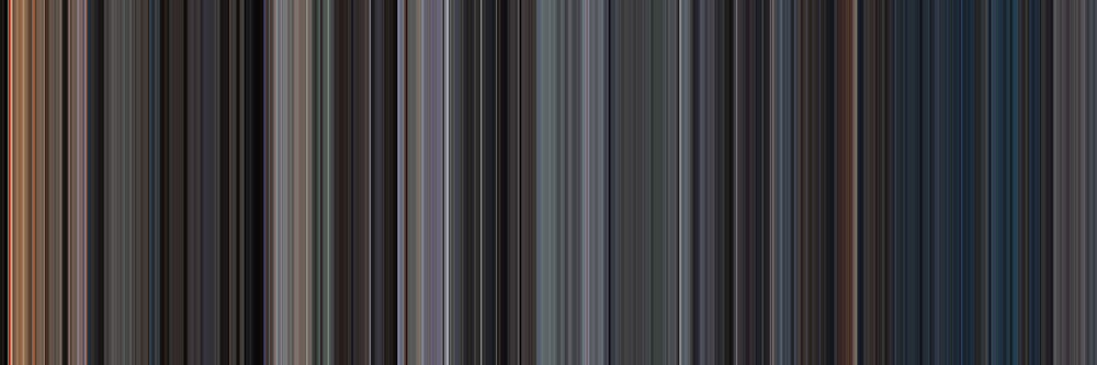 Moviebarcode: The Exorcist (1973) [Simplified Colors] by moviebarcode
