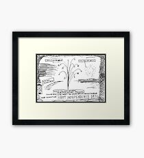 Happy In Dependence Day America! Framed Print