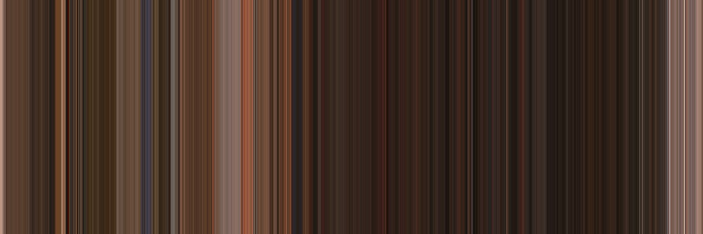 Moviebarcode: From Dusk Till Dawn (1996) [Simplified Colors] by moviebarcode