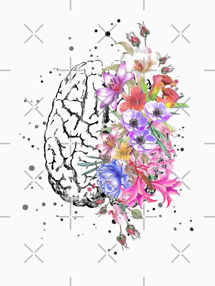 Brain anatomy,  watercolor Brain, flowers brain, brain with Flowers by Rosaliartbook