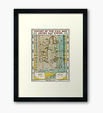 History of the Civil War in the United States Chart (1897) Framed Print