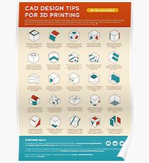 CAD Design tips for 3D Printing Poster