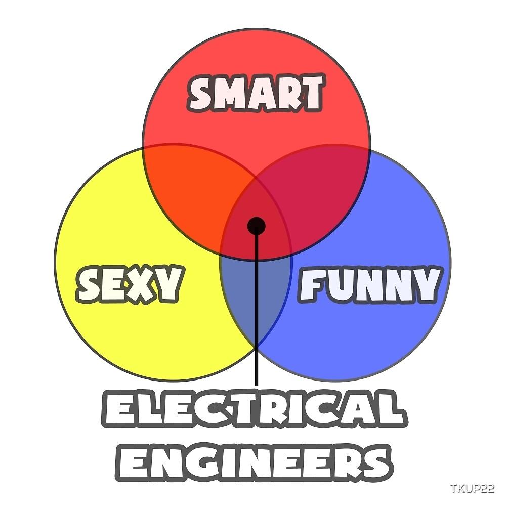 Venn Diagram - Electrical Engineers by TKUP22