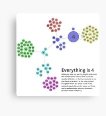 Everything is 4 in English - Network Graph for Math and Language Geeks Metal Print