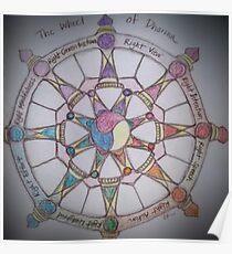 The Wheel of Dharma II Poster