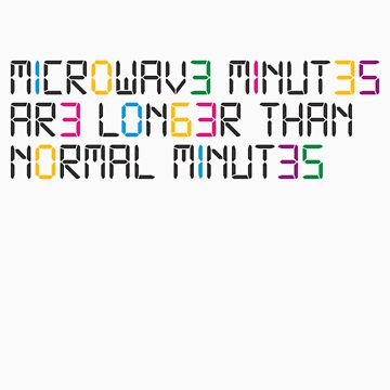 418 Microwave Minutes by AndrewGordon