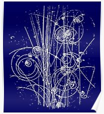 Partikel Poster